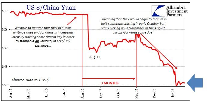 SABOOK PBOC Again CNYb