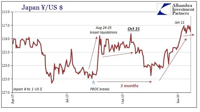SABOOK PBOC Again JPY