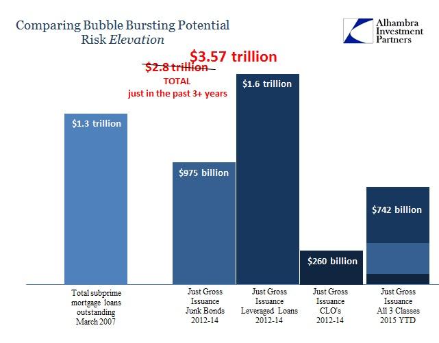 ABOOK Feb 2016 DB Corporate Bubble Junk