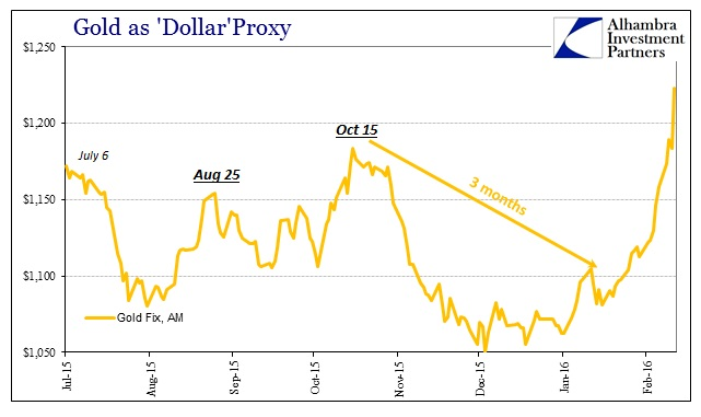 ABOOK Feb 2016 Liquidations Gold