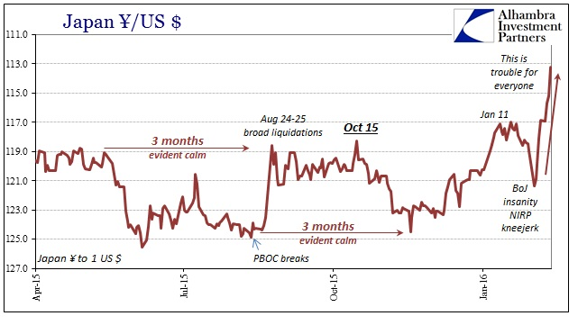 ABOOK Feb 2016 Liquidations JPY