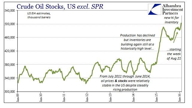 ABOOK Feb 2016 Oil US Stocks