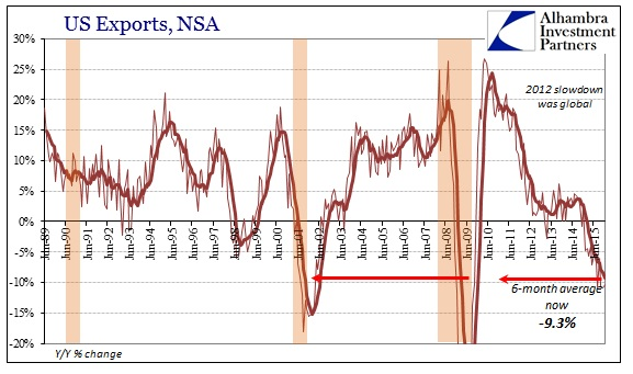 ABOOK Feb 2016 US Trade Exports