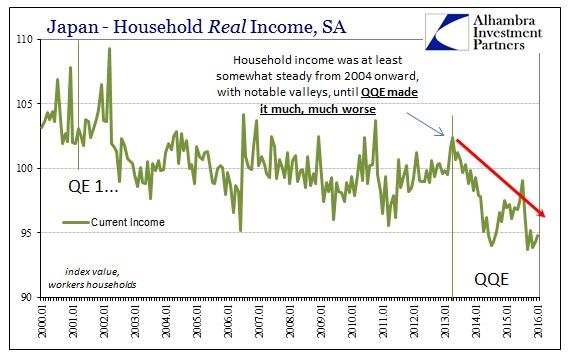 ABOOK Mar 2016 Japan HH Income