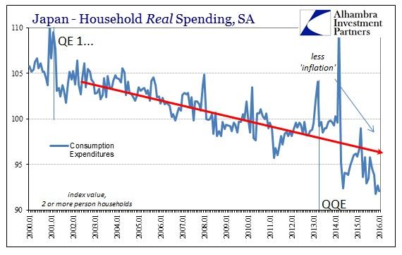 ABOOK Mar 2016 Japan HH Spending