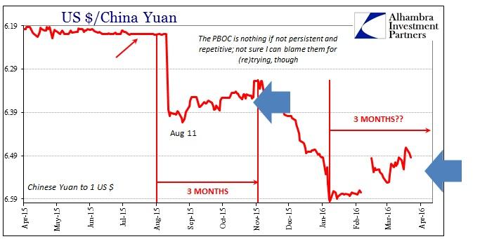 ABOOK Mar 2016 PBOC CNY