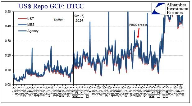 ABOOK Mar 2016 Repo GC Longer