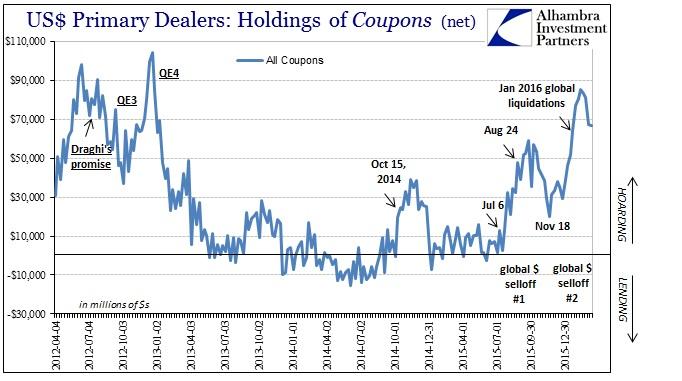 ABOOK Mar 2016 Repo Hoarding Dealers