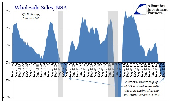 ABOOK Mar 2016 Wholesale Sales 6m