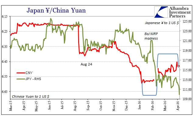 ABOOK Apr 2016 China What JPY CNY