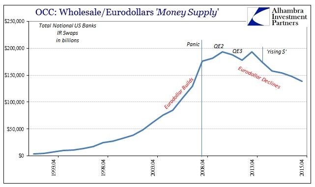 ABOOK Apr 2016 Eurodollar OCC IR