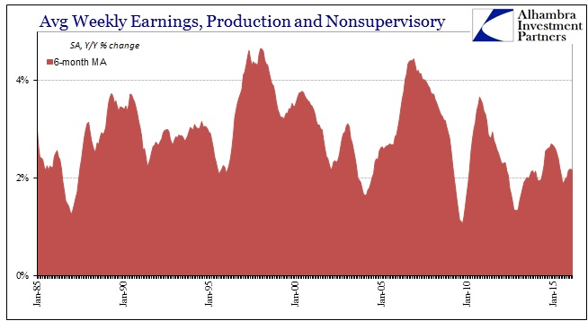ABOOK Apr 2016 Hollow Wages Weekly Earnings