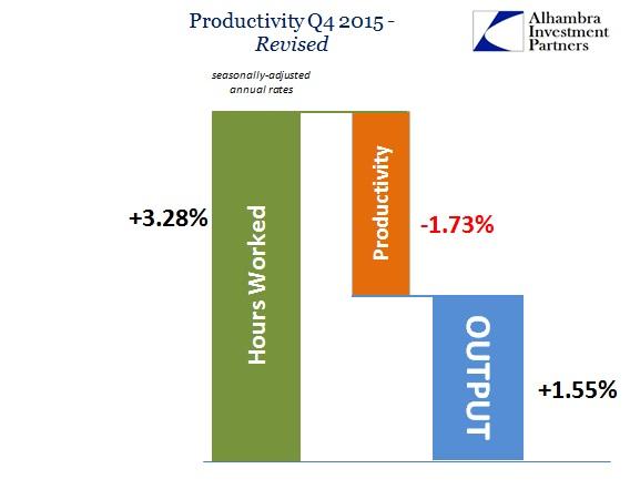 SABOOK May 2016 Productivity Q4 2015