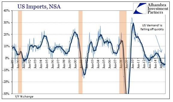 SABOOK May 2016 US Trade Imports Longer