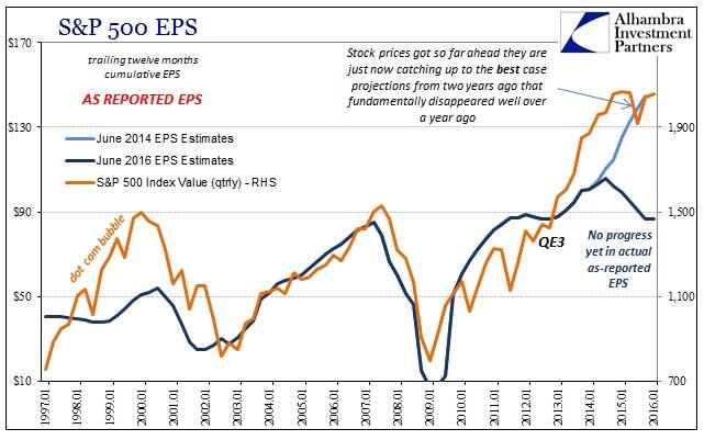 ABOOK June 2016 EPS Progress