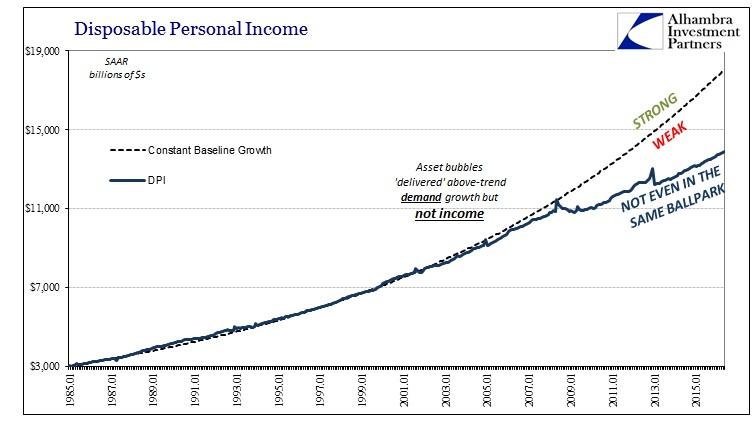 ABOOK June 2016 GDP DPI