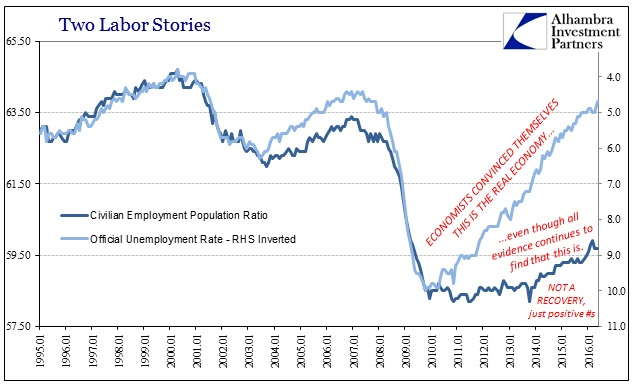 ABOOK June 2016 Payrolls Missing Two