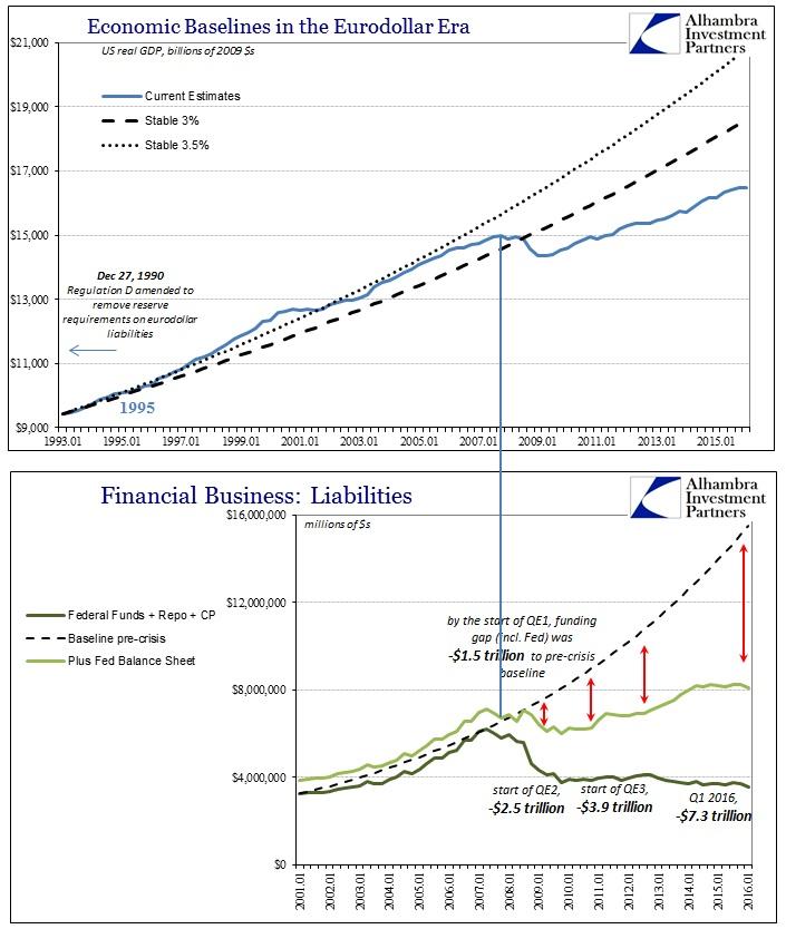 Never QE US Baseline 1