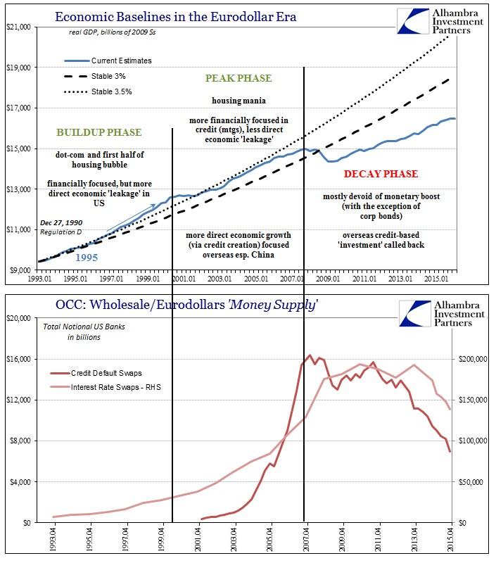 Never QE US Baseline 2
