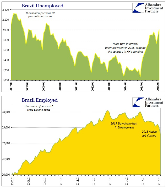 ABOOK July 2016 Brazil Employment
