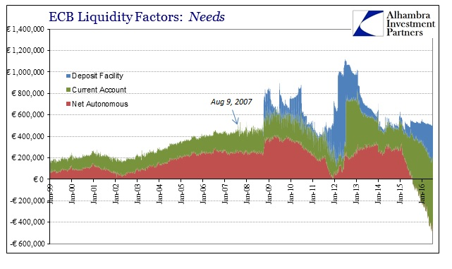 ABOOK July 2016 Europe Total Liquidity Needs