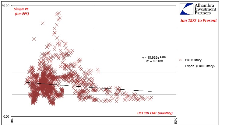 ABOOK July 2016 Market EP Full Range Regression