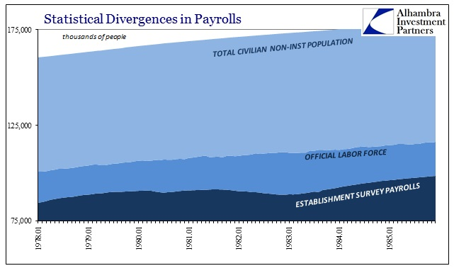 ABOOK July 2016 Payrolls Cycle 1980s