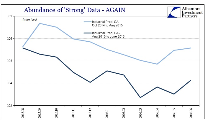 ABOOK July 2016 Strong Data IP Repeat
