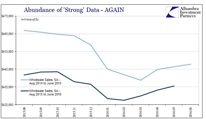 ABOOK July 2016 Strong Data Wholesale Sales Repeat