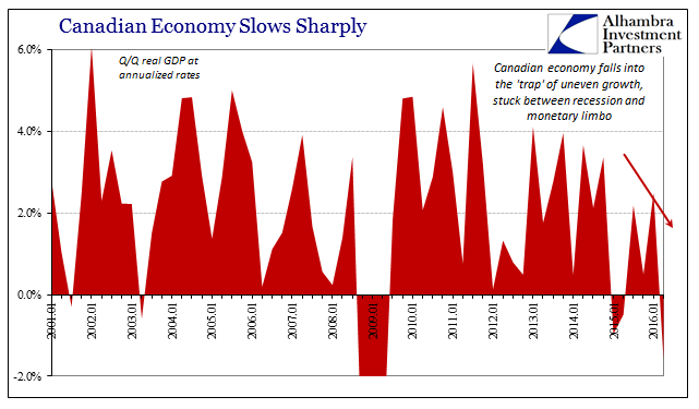 ABOOK August 2016 Canada GDP QQ