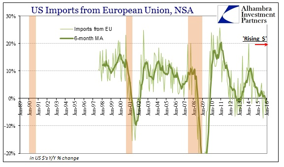 ABOOK August 2016 US Trade Imports EU