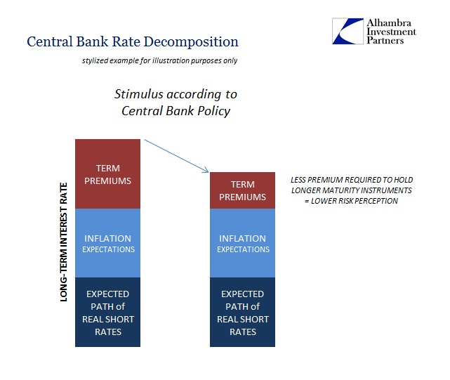 abook-sept-2016-bernanke-rate-decomp