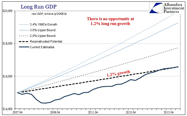 abook-sept-2016-greenspan-long-run