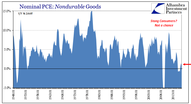 abook-oct-2016-gdp-pce-non-durable