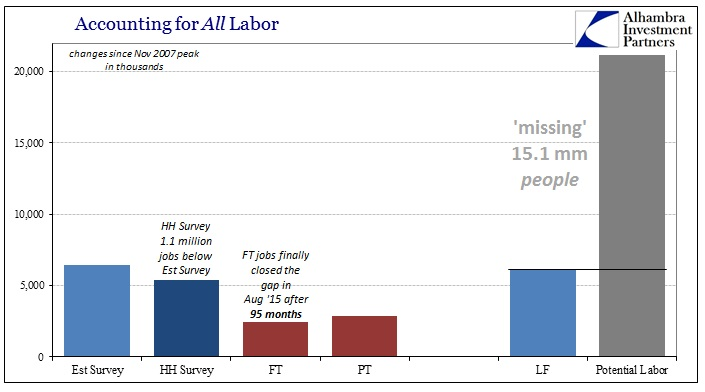abook-oct-2016-payrolls-missing-accout