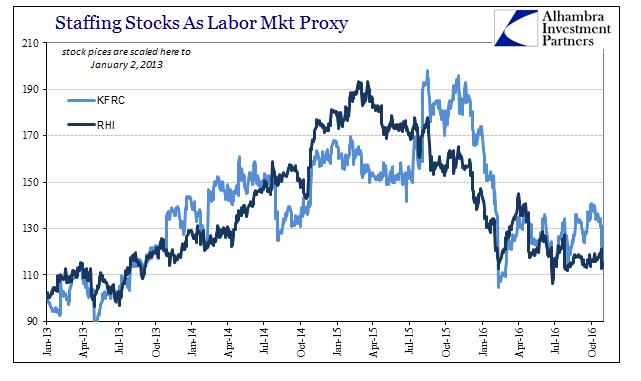abook-nov-2016-employment-staffing-stocks-2