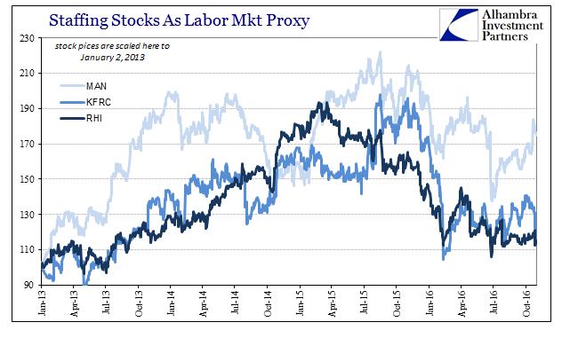 abook-nov-2016-employment-staffing-stocks-3