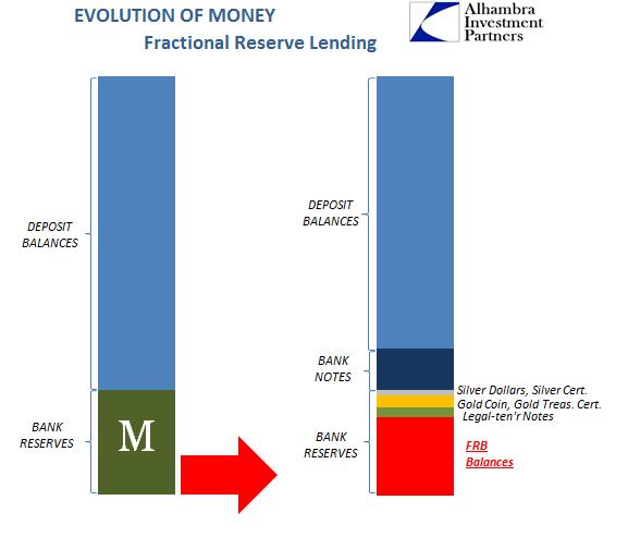 abook-nov-2016-evolution-fractional-lending6-1920s