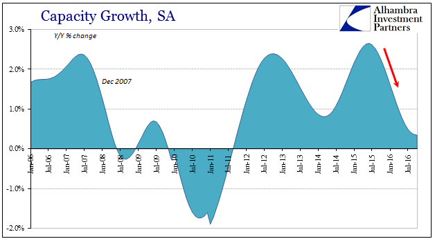 abook-nov-2016-ip-capacity-growth