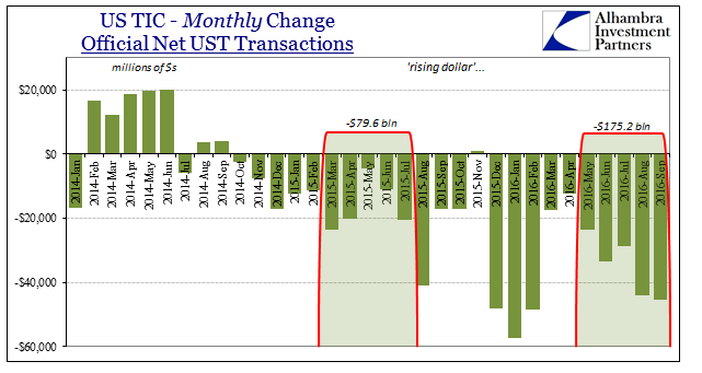 abook-nov-2016-tic-official-by-month