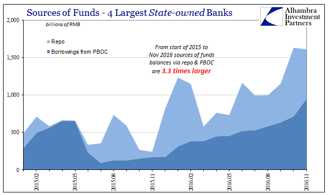 abook-dec-2016-china-2013-again-big-4-china-banks-repo-plus-pboc