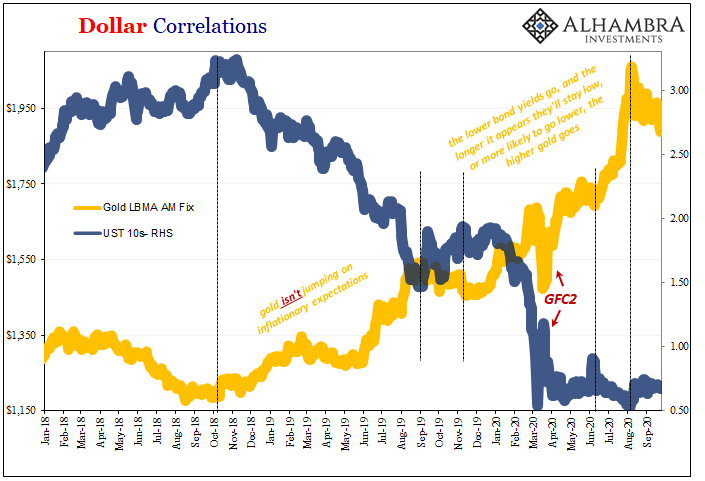 Brief Summary Of Where Things Stand Getting Closer to Q4