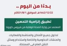 الجانب الأخر للالتزام بالتحصين في السعودية - صحيفة هتون الدولية