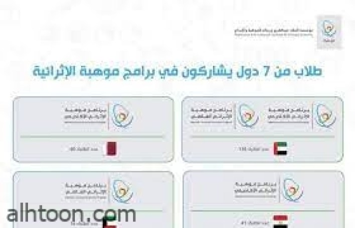 """223 طالباً دولياً يشاركون 6 آلاف طالب وطالبة سعوديين في """"موهبة"""" -صحيفة هتون الدولية"""