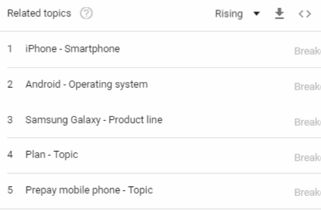 google_trends_rising_related_topics