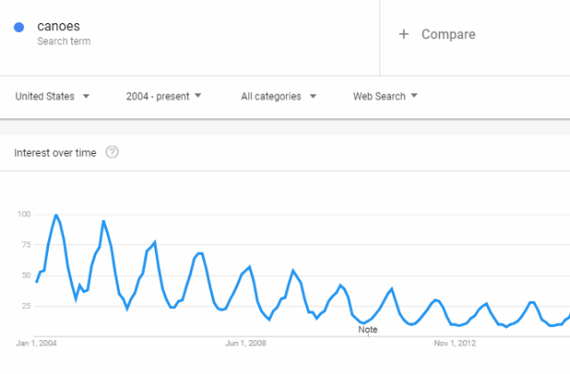 google_trends_season_trends