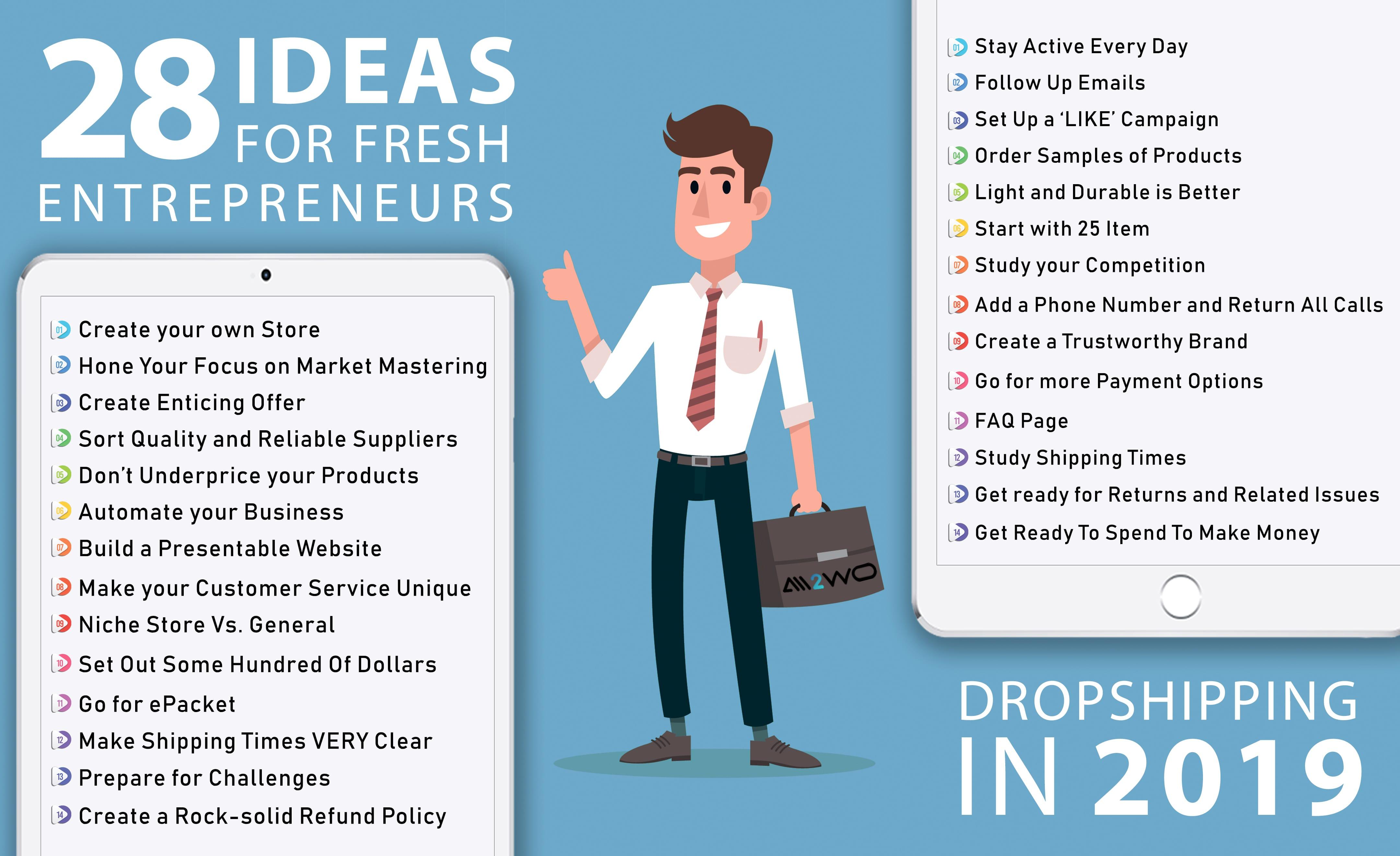 28-ideas-for-entrepreneurus