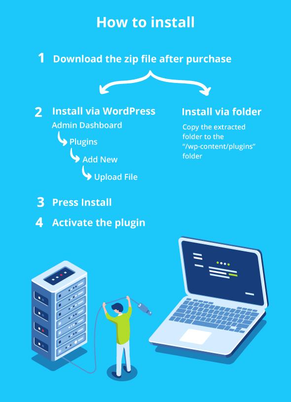 install aliexpress dropshipping plugin