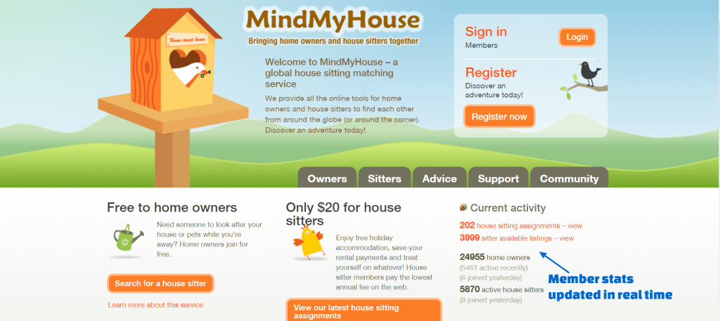 Mind My House, Best House Sitting websites, House Sitting websites