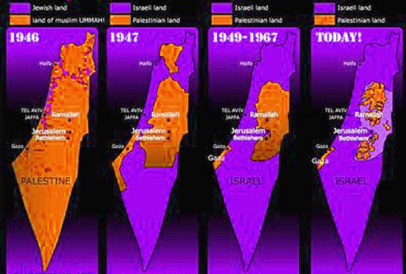 La colonisation israélienne depuis 1946